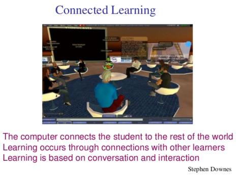 Image from SlideShare.net courtesy of Sheryl Nussbaum-Beach (@snbeach).